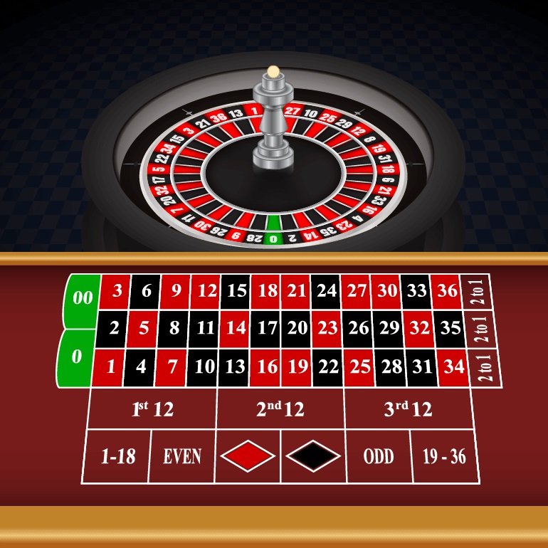 The Fabulous Four Roulette Strategy