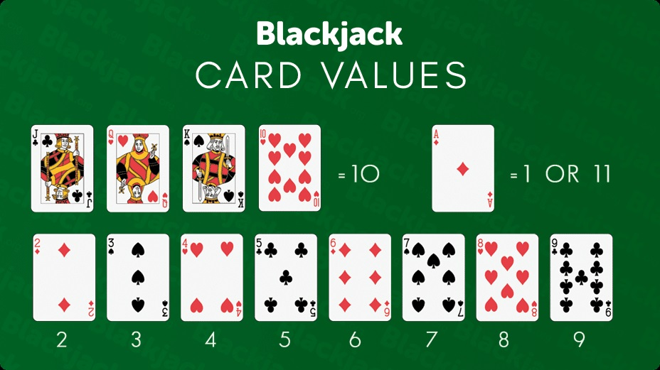 Tip to make sure Winning Casino Blackjack – Beat Casino Blackjack